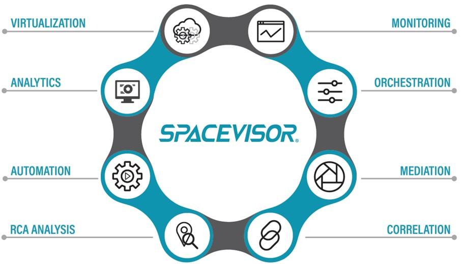 Spacevisor